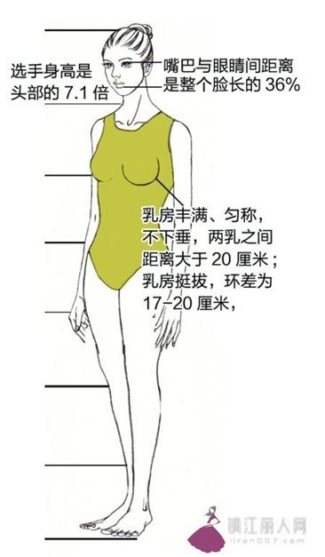Beauty-contest-diagram-again[1]